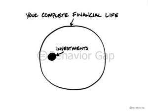 YourCompleteFinancialLife__91994.1374254131.570.450